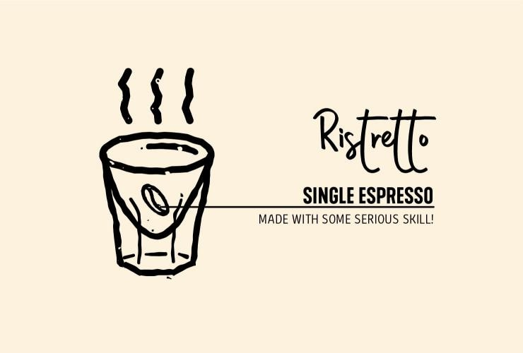 Drawing of ristretto © Tourism Australia