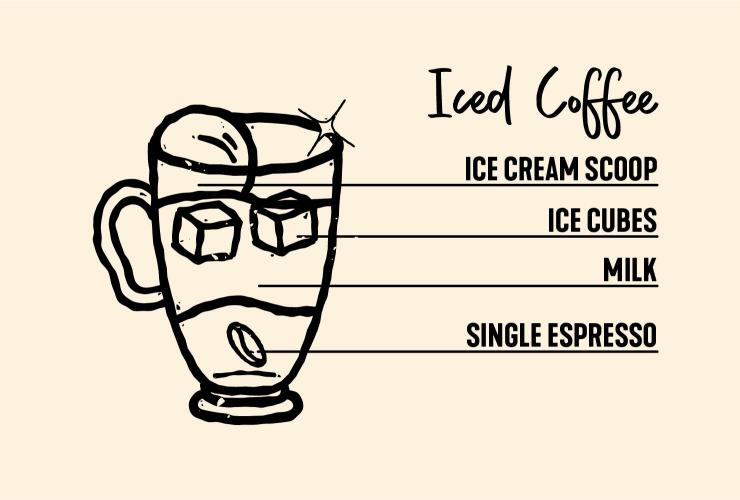 Drawing of iced coffee © Tourism Australia