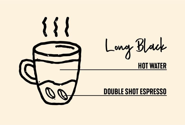 Drawing of long black coffee © Tourism Australia