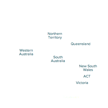 Travel Tips And Australian Currency